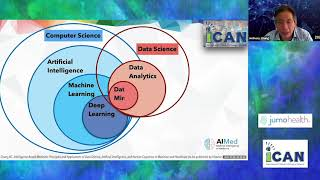 Keynote on Artificial Intelligence in Healthcare by Dr. Anthony Chang at the 2020 iCAN Summit