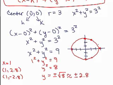 Equation of Circle 2 - YouTube