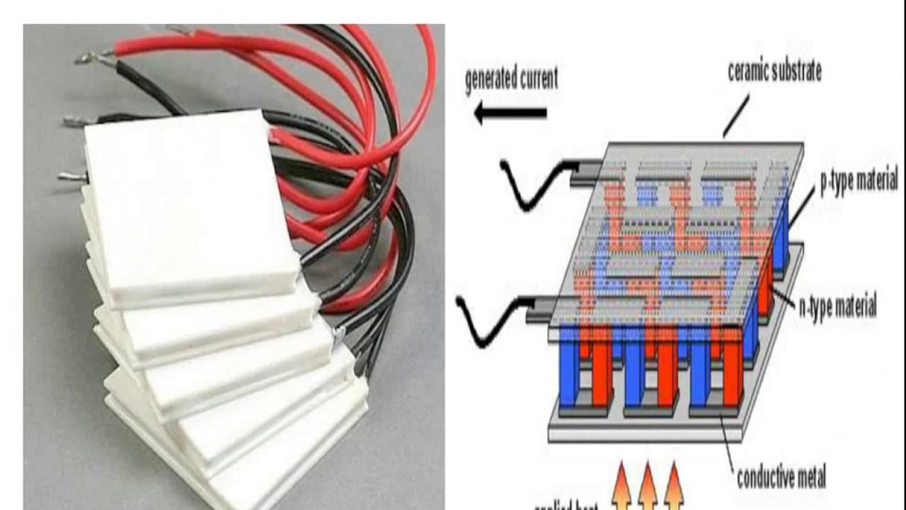 Innovative ways of generating electricity - YouTube