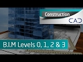 BIM Levels 0, 1, 2, & 3 - What are they?