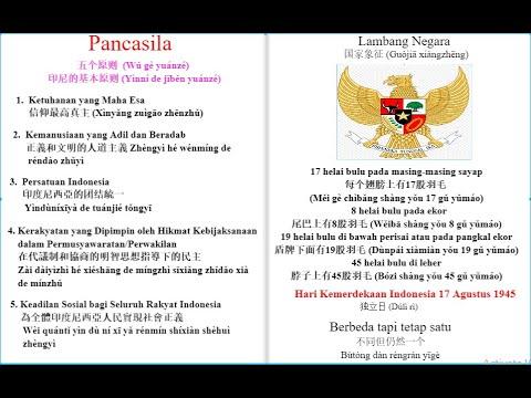 Makna Lagu Kebangsaan Indonesia dalam Bahasa Mandarin (普通话中印度尼西亚国歌的意义)
