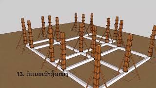 ขั้นตอนการก่อสร้างบ้านชั้นเดียว Construction Simulation in Sketchup