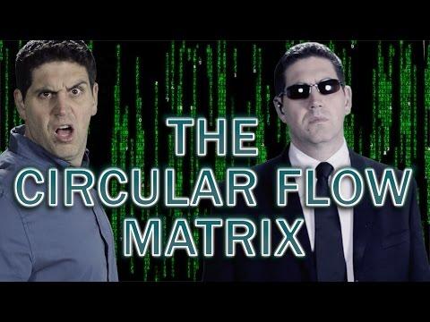 Circular Flow Matrix- How the economy works- Econ 1.7