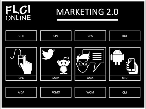 Digital Marketing & Social Media Terminology