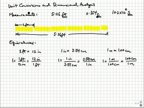 Chem Basics - Unit conversion and dimensional analysis | College ...