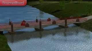 Palladio Bridge Building Analogy / Palladio Brückenbauanalogie