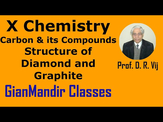 X Chemistry | Carbon and Its Compounds | Structure of Diamond and Graphite by Gaurav Sir