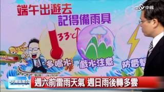 戴立綱氣象報報│中視新聞 20160608