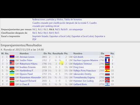 Standings & Results   Clasificaciones y Resultados  FIDE World Chess Palma Grand Prix 2017