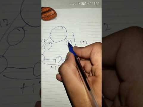 Simple brain tricks  