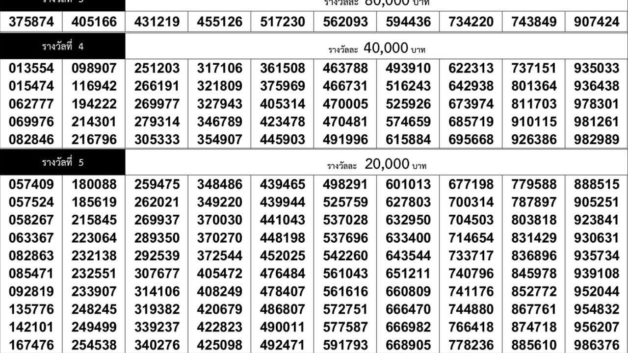 ใบตรวจหวย งวดวันที่ 16 กันยายน 2563 เรียงเบอร์ออนไลน์ฟรี 16/9/63