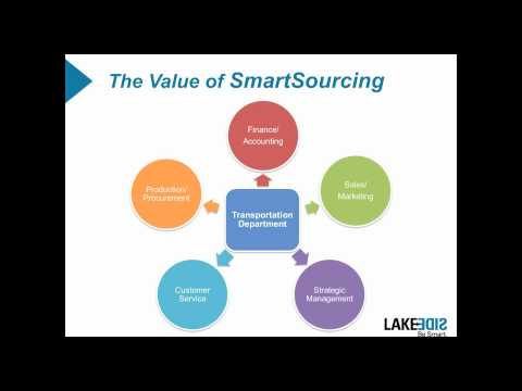 Lakeside Webinar: Drive Innovation through SmartSourced Transportation Management