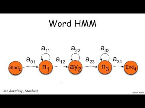 Template Models: Hidden Markov Models - Stanford University