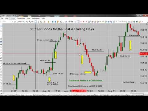 30 Year Bond Trade Alerts 07/15/15 - 08/11/15