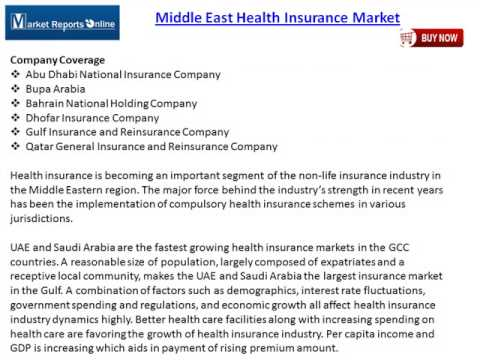 Middle East Health Insurance Market