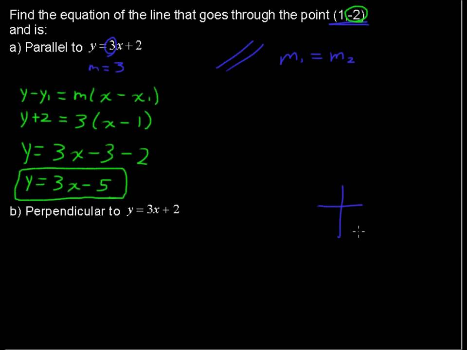 How To Calculate Parallel And Perpendicular Lines Precalculus Tips