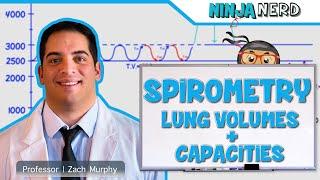 Respiratory | Spirometry | Lung Volumes & Capacities