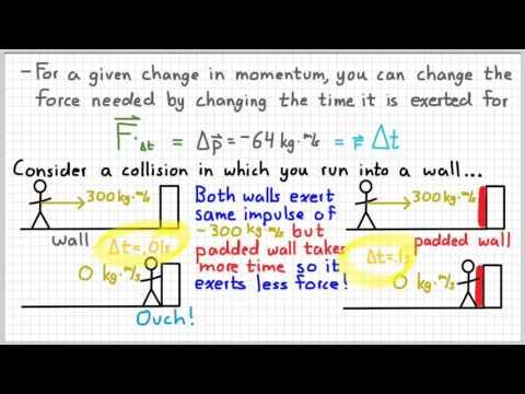 AP Physics 1 - Impulse and Momentum (Newton's 2nd Law)