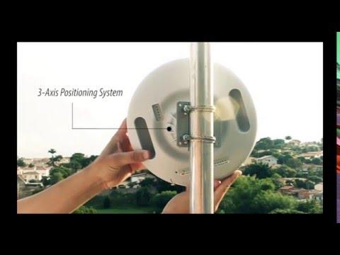 RF elements - Integration Platforms