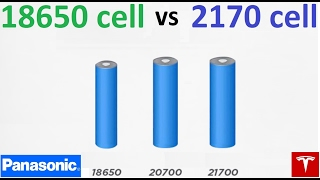 Tesla's 18650 cells vs 2170