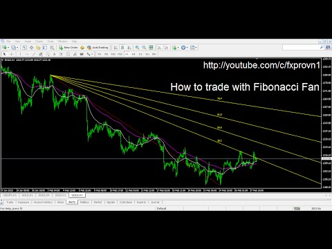 How to identify major trend in forex