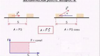 Механическая работа  Мощность  Урок 24