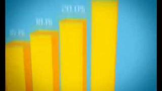 יערה רמבישבסקי after effects - motion Design show Reel my site: www...