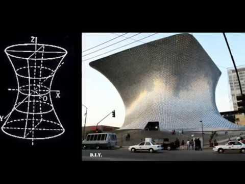 Aplicaciones de la hip rbola youtube - Aplicacion de microcemento en paredes ...