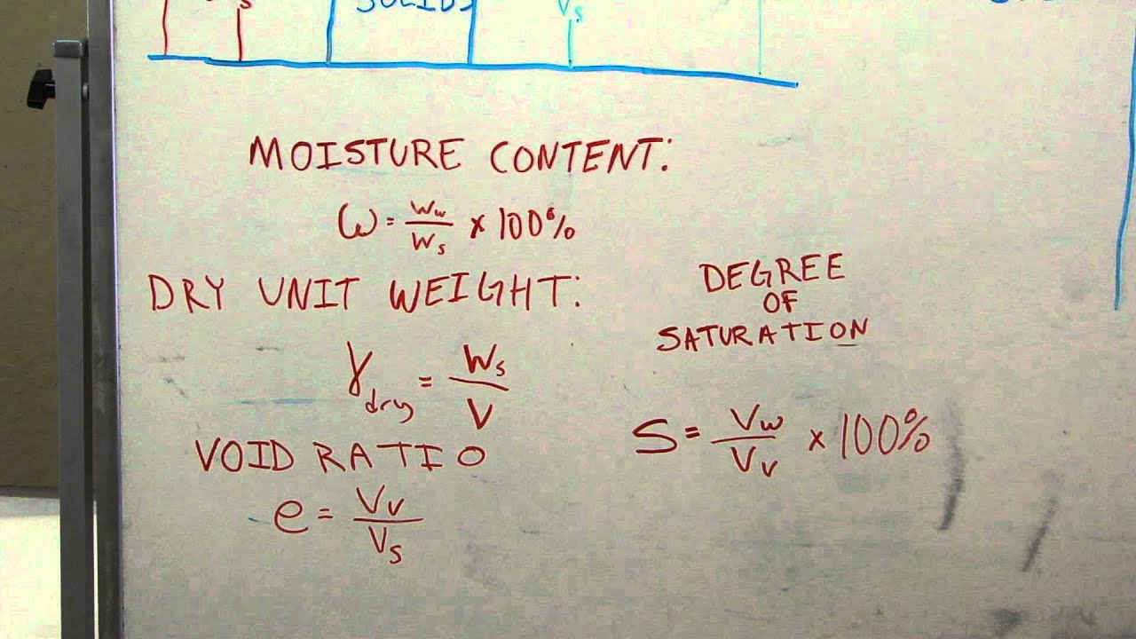 Soil composition 3 phase diagram youtube for Soil 3 phase system
