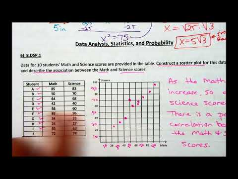 ISTEP 10 Critical Concepts Quick Review and Answers