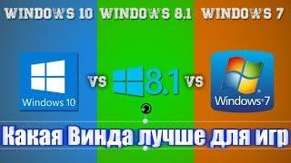 Какой Windows лучше для игр — Подробное сравнение систем