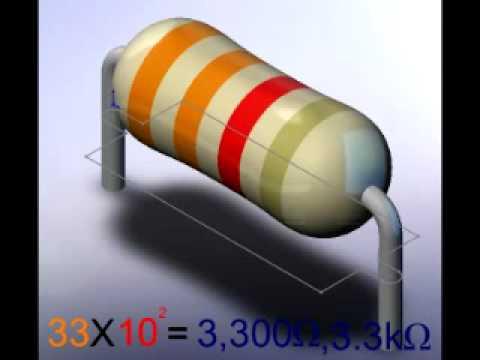 การวัดอุปกรณ์อิเล็กทรอนิกส์