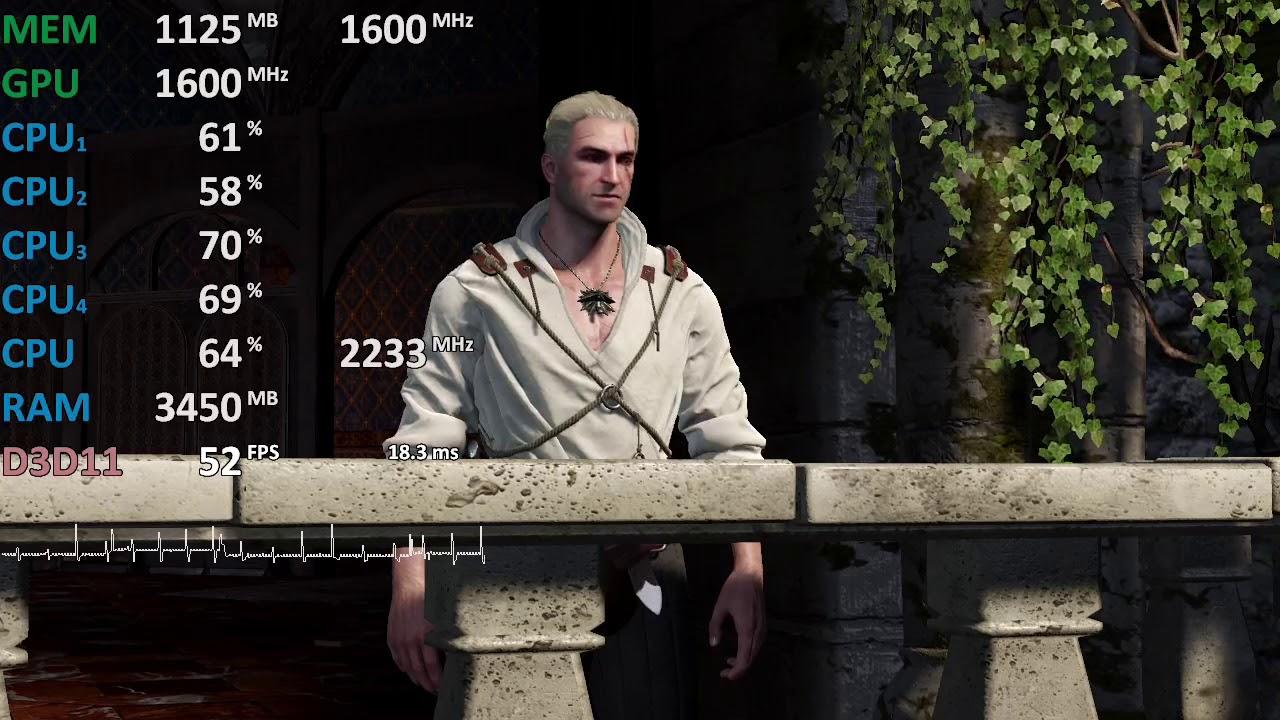 Ryzen 3 2200G Review The Witcher 3: Wild Hunt Gameplay Benchmark  Vega 8  iGPU