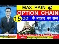 MAX PAIN @  OPTION CHAIN 15 OCT के बाज़ार का राज़ | Max Pain Option Strategy