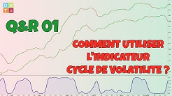 🤔 Q&R 01 - Comment utiliser l'indicateur Cycle de Volatilité dans son Trading ?
