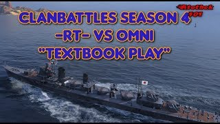 "Clanbattles Season 4 - -RT-  vs OMNI - ""Textbook play"" (Live from stream)"