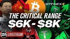 BITCOINs Key Consolidation Range! Next Stop!? 6k or 8k?