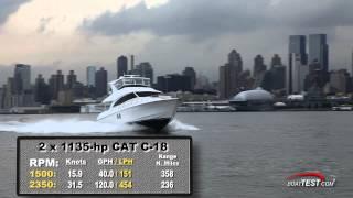 Hatteras 60 Motor Yacht Test 2012- By BoatTest.com