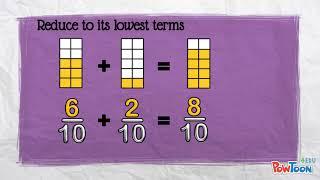 Adding Fractions (common denominator)