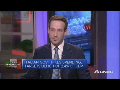 Italian banks are a reflection of the economy: Banker | Squawk Box Europe