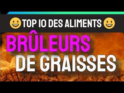 ★★★ TOP 10 ALIMENTS BRÛLEURS DE GRAISSE - PERTE DE POIDS - GRAISSE DU VENTRE  |2019-2020|★★★