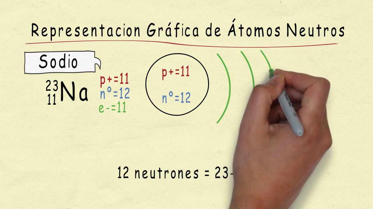 representacion grafica de atomos neutros