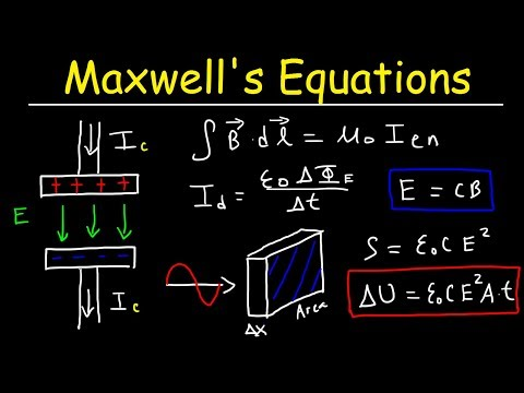 Maxwell's Equations, Electromagnetic Waves, Displacement Current, & Poynting Vector - Physics