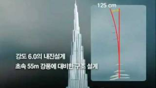 - Burj Khalifa (Burj Dubai) Construction - Animation - U.A.E..flv