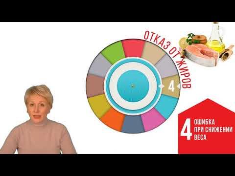 Четвертая ошибка похудения – обезжиренная диета