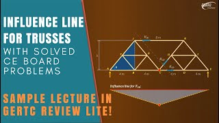 Influence Line for Trusses! Sample Lecture from GERTC Review Lite