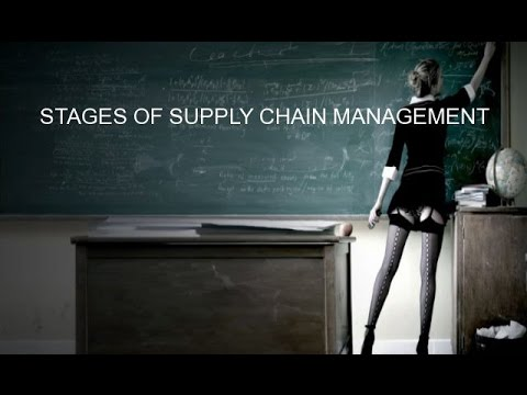 STAGES OF SUPPLY CHAIN MANAGEMENT