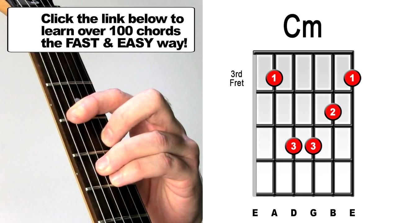 Bm Chord Guitar Finger Position Images Basic Guitar Chords Finger