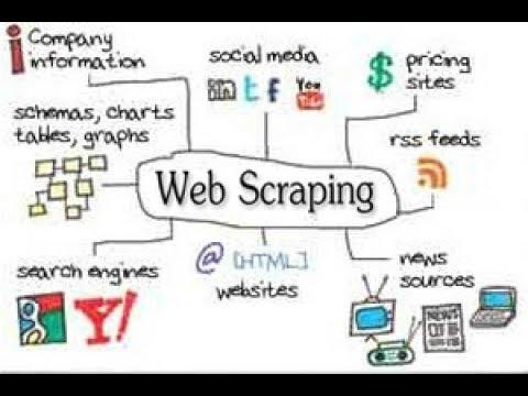 Best Free Website Scraper, Scrape Multiple Pages 2019 Amazing Video