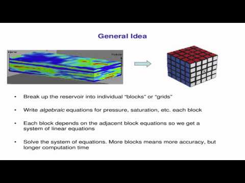 Introduction to reservior simulation